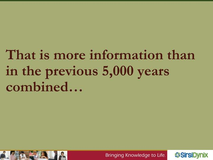 That is more information than in the previous 5,000 years combined…