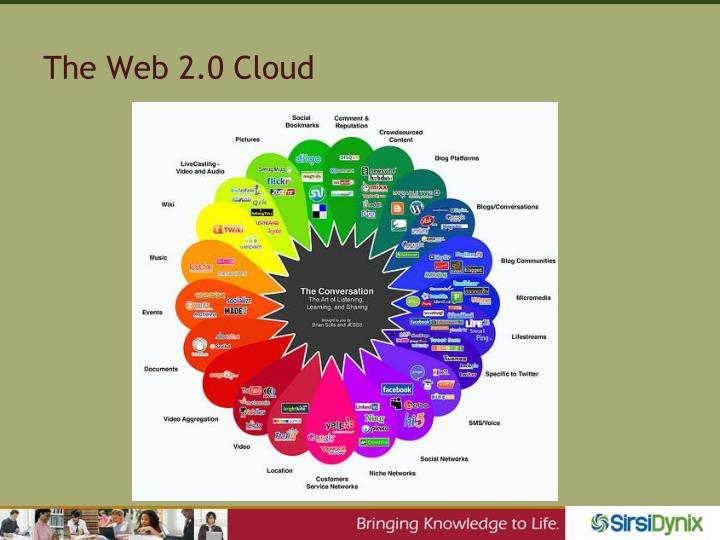 The Web 2.0 Cloud