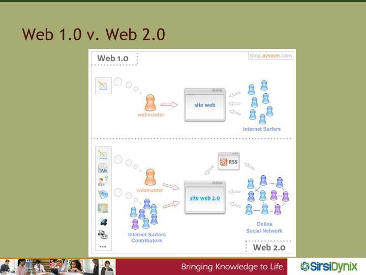 Web 1.0 v. Web 2.0