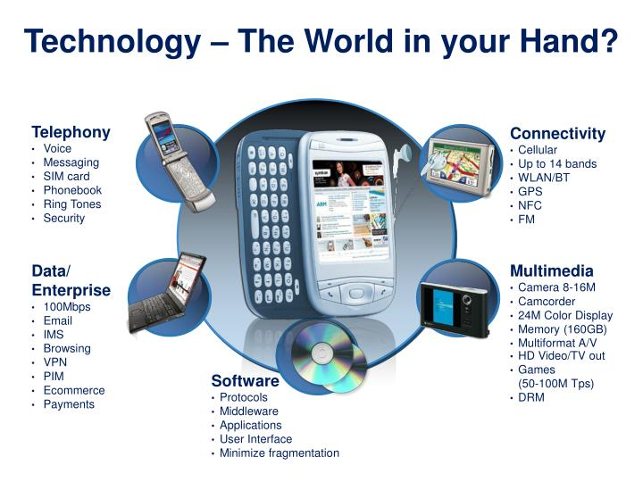 Technology – The World in your Hand?