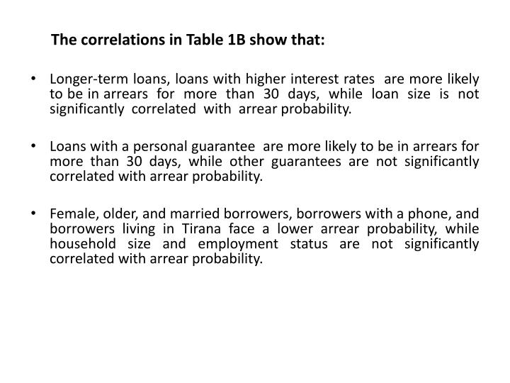 The correlations in Table 1B show that: