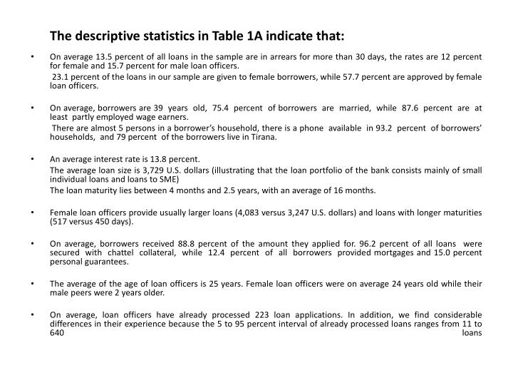 The descriptive statistics in Table 1A indicate that: