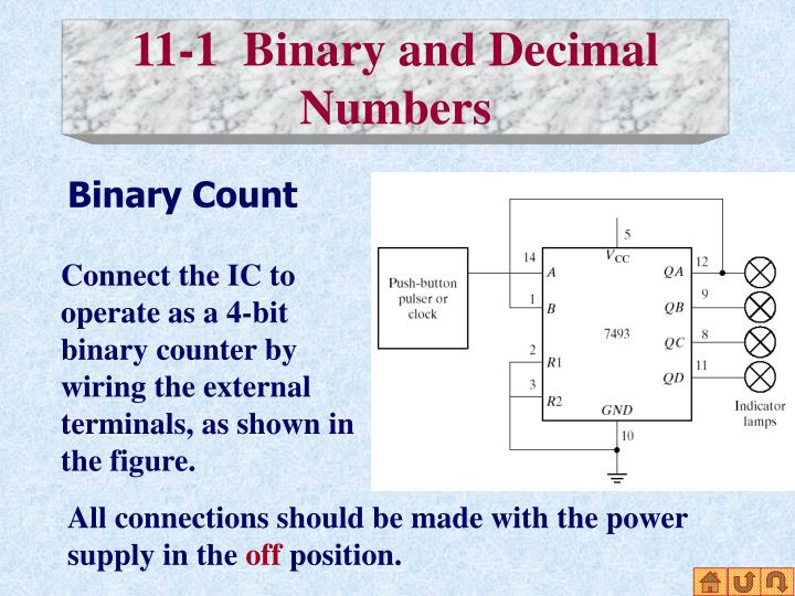 11-1  Binary and Decimal Numbers