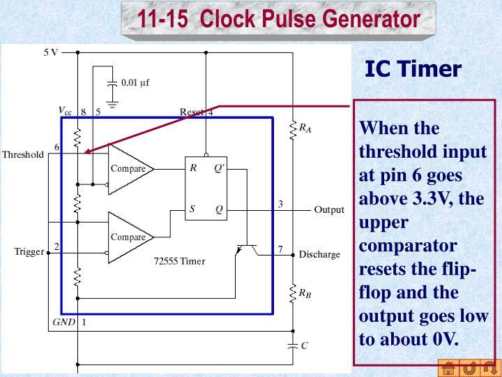 11-15  Clock Pulse Generator