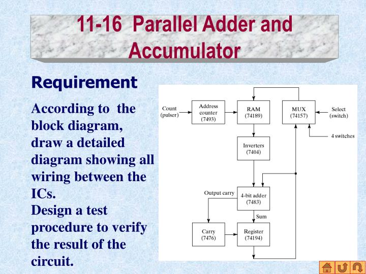 11-16  Parallel Adder and Accumulator