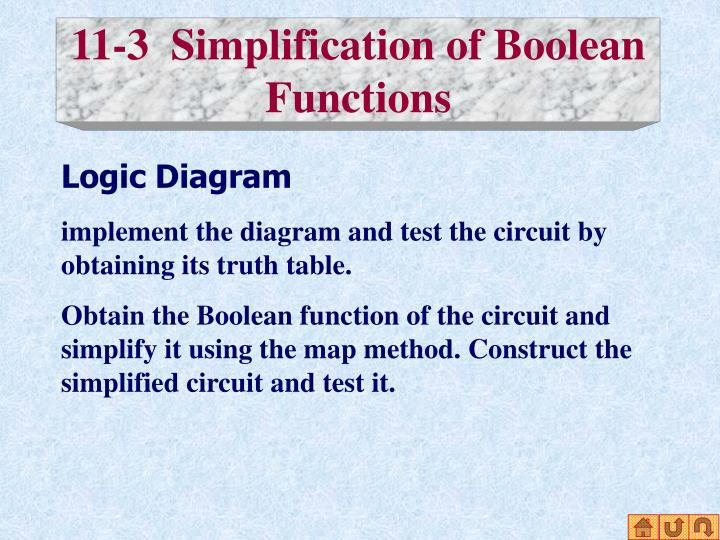 11-3  Simplification of Boolean Functions