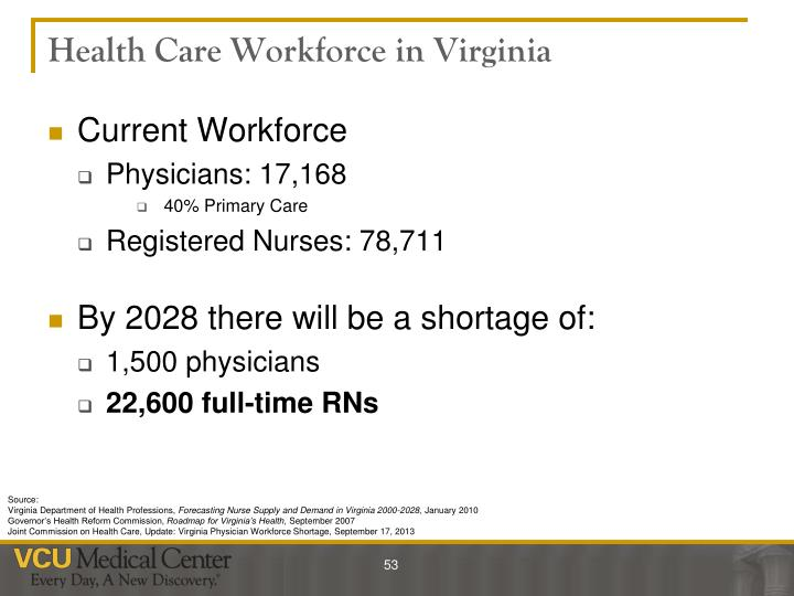Health Care Workforce in Virginia