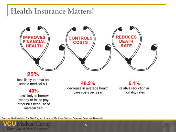 Health Insurance Matters!