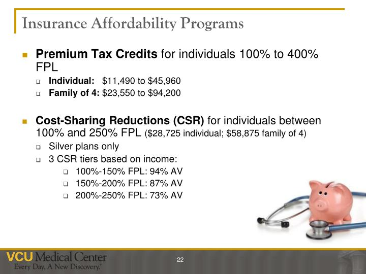Insurance Affordability Programs