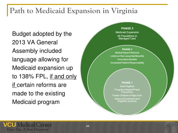 Path to Medicaid Expansion in Virginia