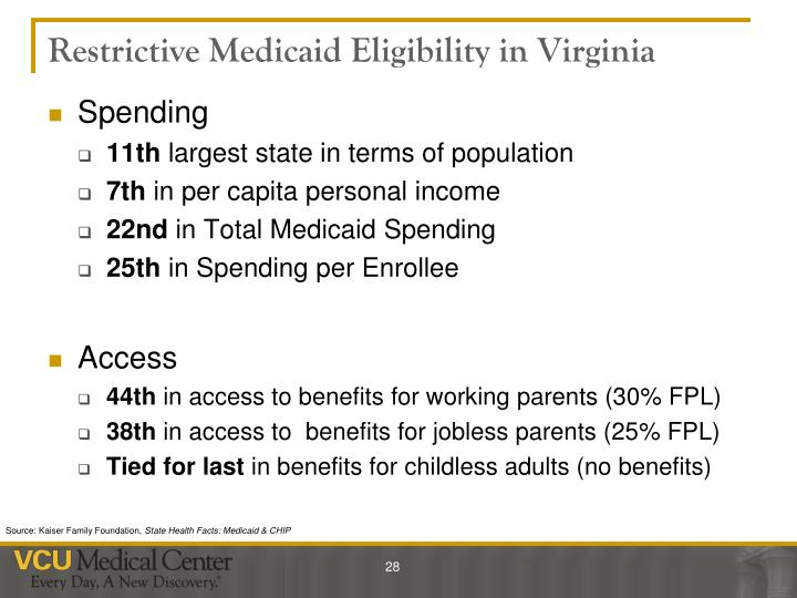 Restrictive Medicaid Eligibility in Virginia