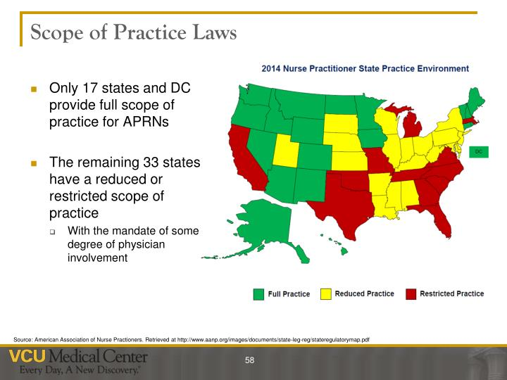 Scope of Practice Laws