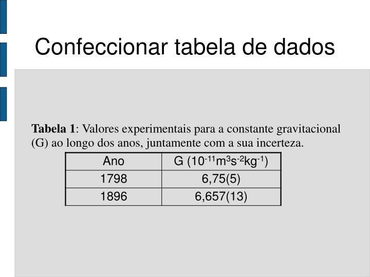 Confeccionar tabela de dados
