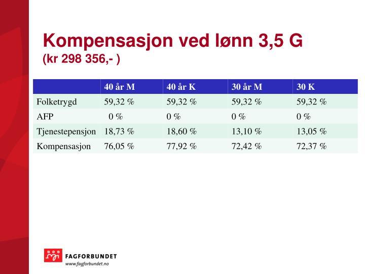Kompensasjon ved lønn 3,5 G