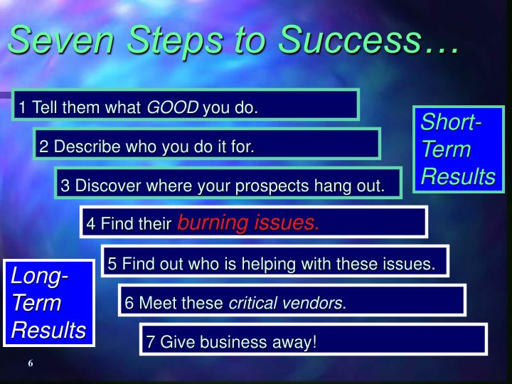 Seven Steps to Success…