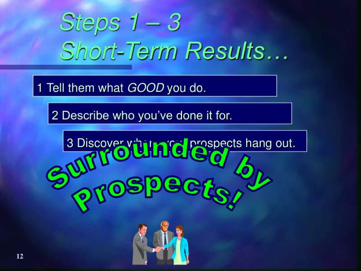 Steps 1 – 3
