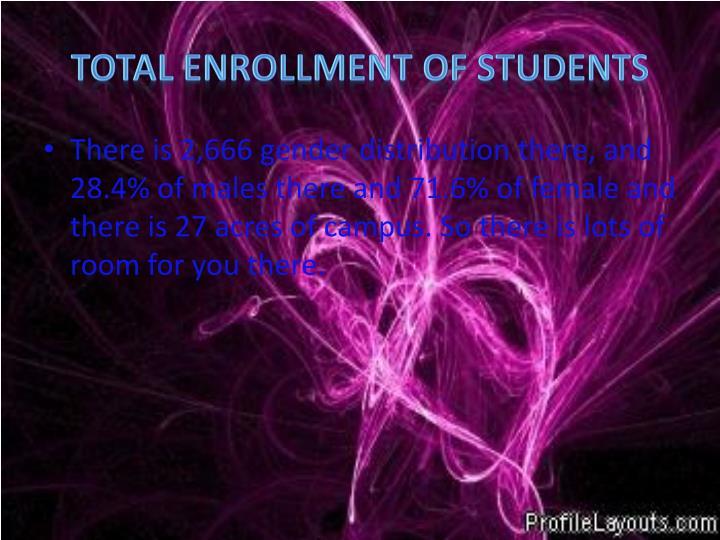 Total Enrollment of Students