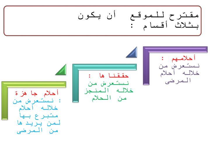 مقترح للموقع  أن يكون بثلاث أقسام :