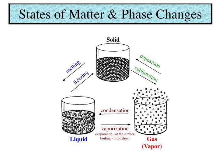 Ppt - Energy  U0026 Matter Powerpoint Presentation