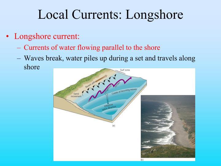 Local Currents: Longshore