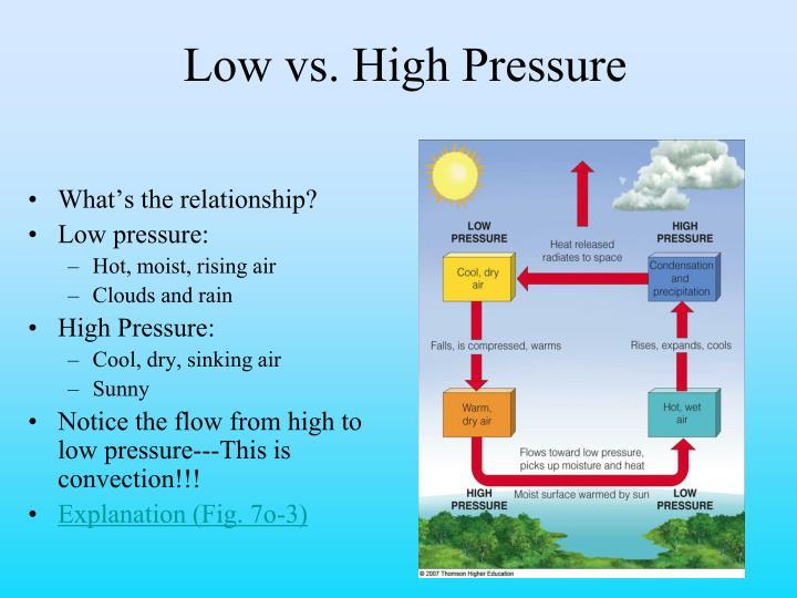 Low vs. High Pressure