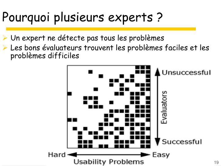 Pourquoi plusieurs experts ?