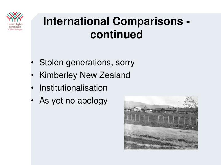 International Comparisons - continued