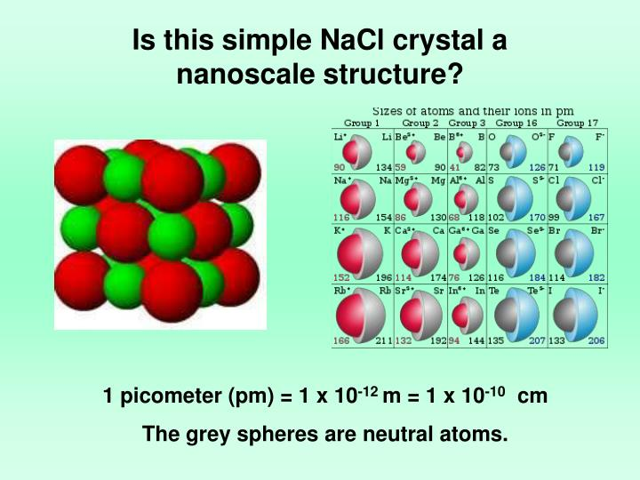 Is this simple NaCl crystal a nanoscale structure?