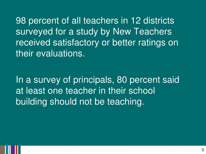 98 percent of all teachers in 12 districts surveyed for a study by New Teachers received satisfactor...