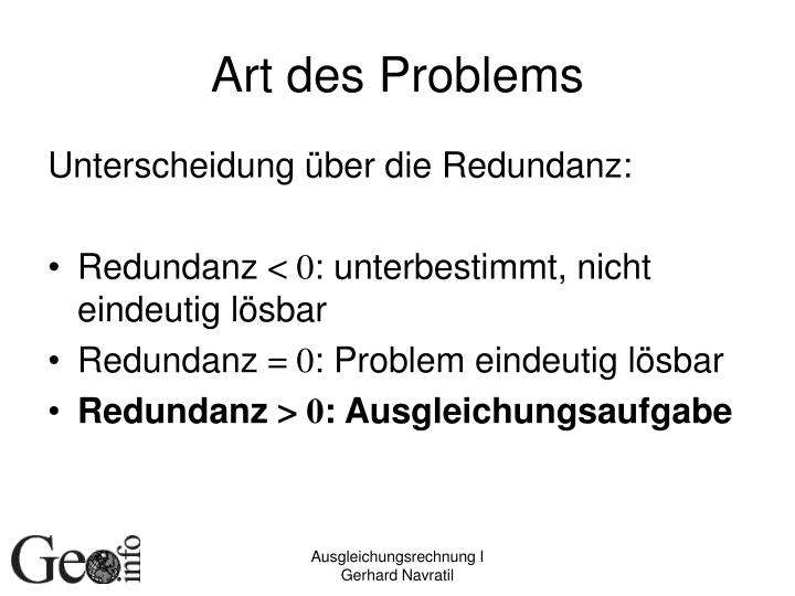 Art des Problems