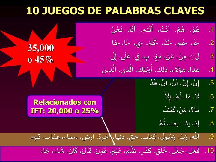10 JUEGOS DE PALABRAS CLAVES