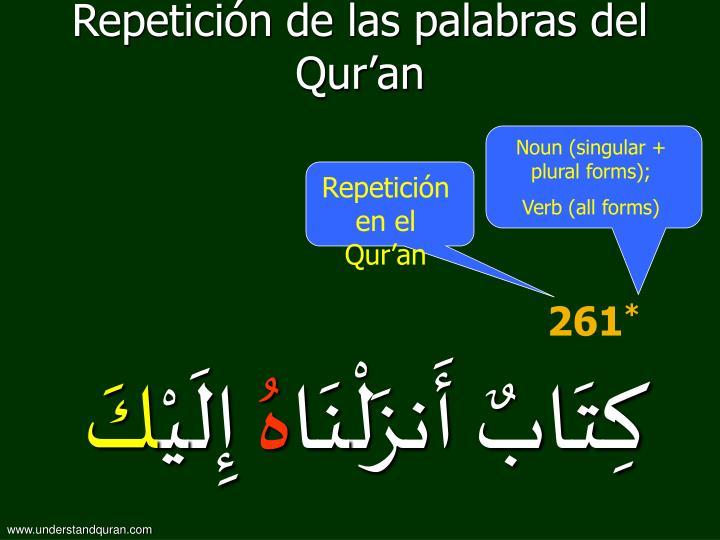Repetición de las palabras del Qur'an