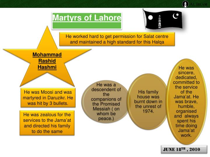 Martyrs of Lahore