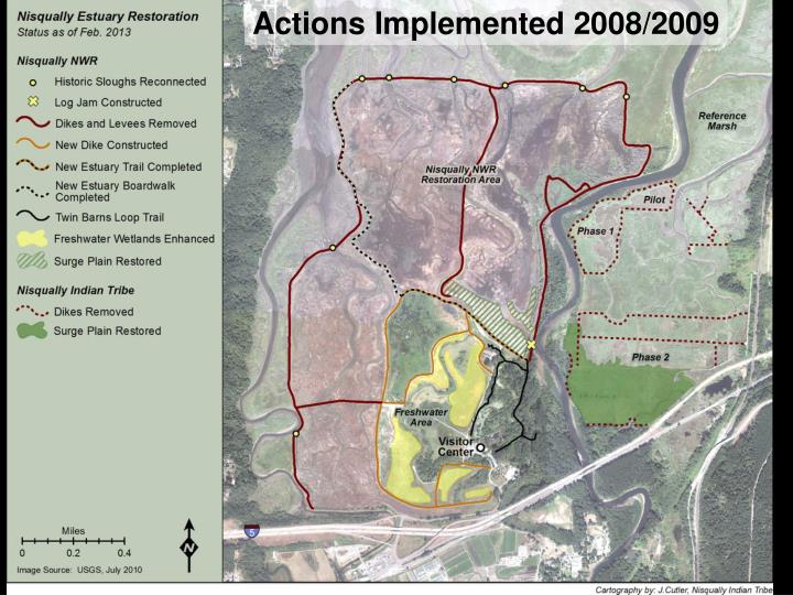 Actions Implemented 2008/2009