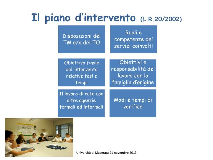 Il piano d'intervento