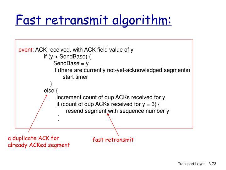 Fast retransmit algorithm: