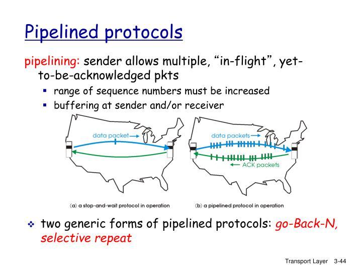 pipelining: