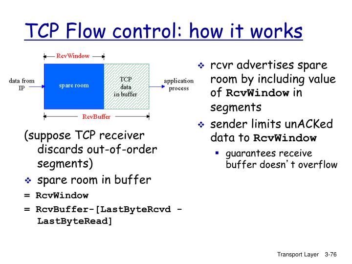 (suppose TCP receiver discards out-of-order segments)