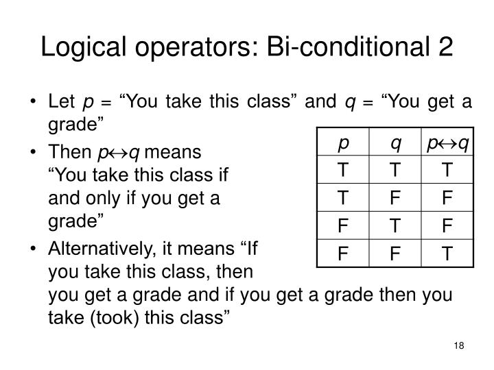 Logical operators: Bi-conditional 2