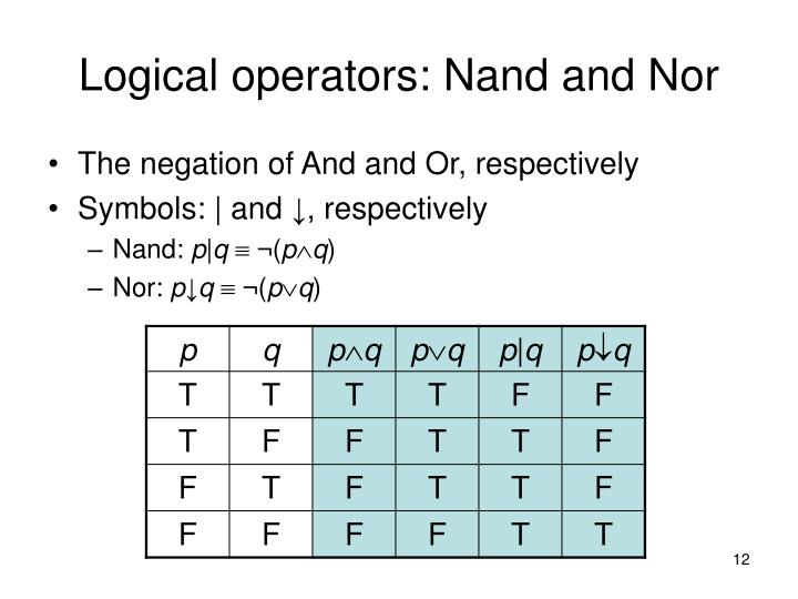 Logical operators: Nand and Nor