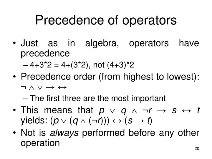 Precedence of operators