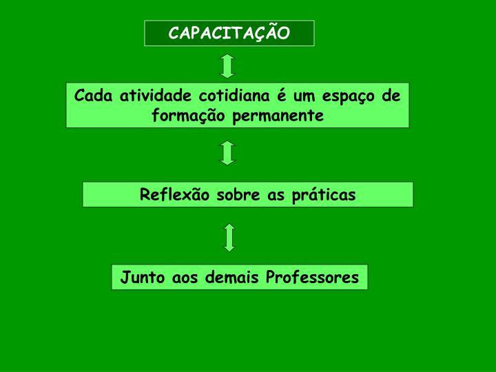CAPACITAÇÃO