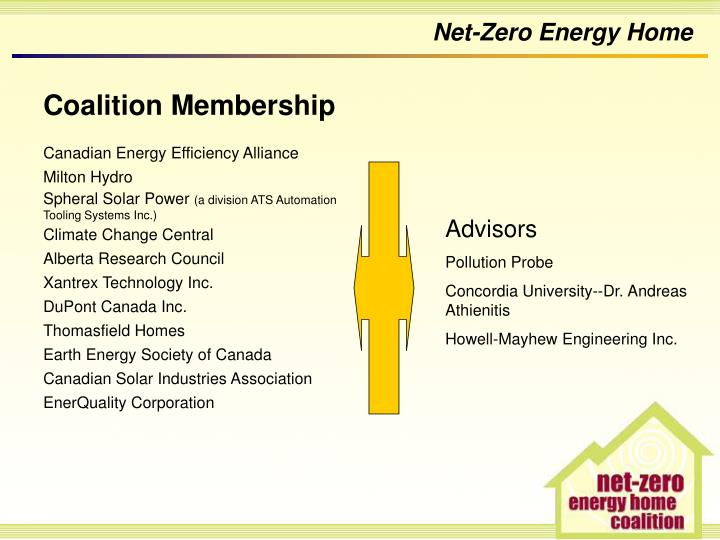 Ppt the net zero energy home powering canadian homes for Zero net energy home