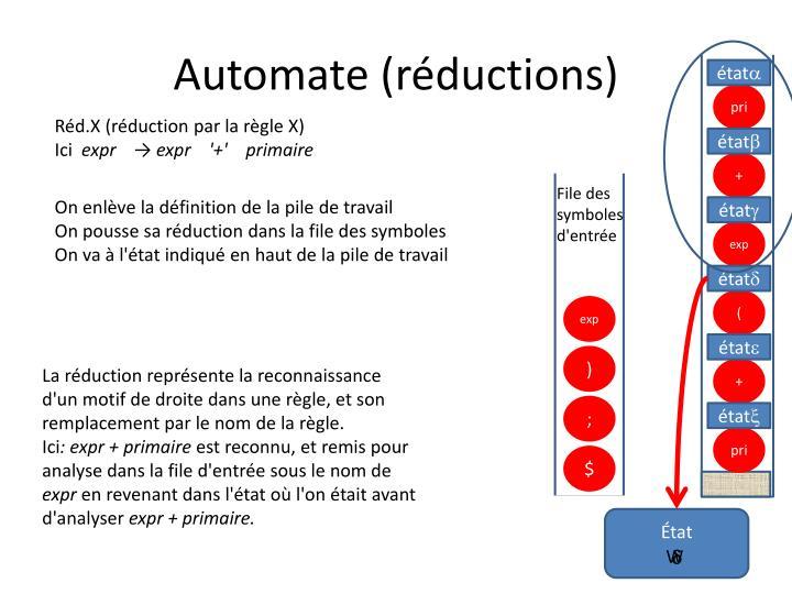 Automate (réductions)