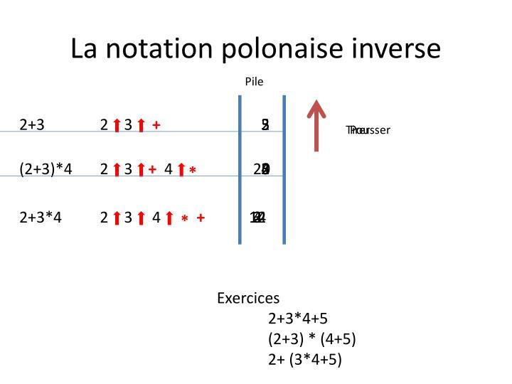 La notation polonaise inverse