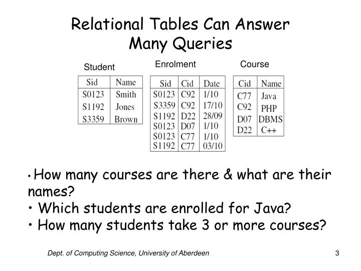 Relational tables can answer many queries