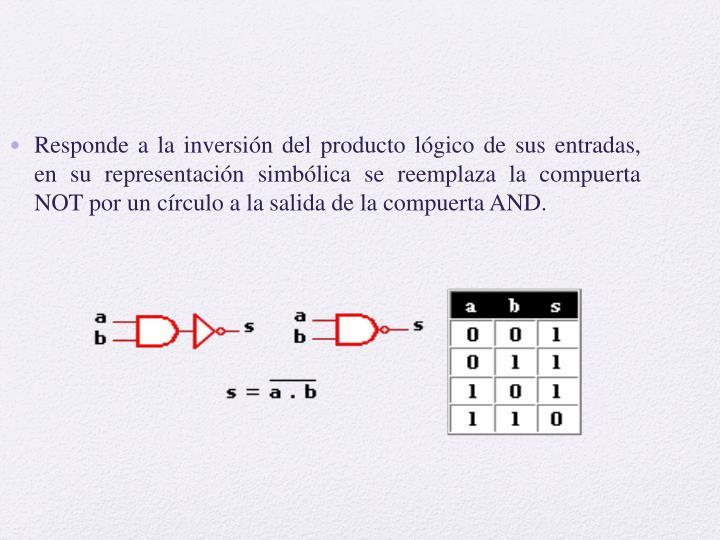 Responde a la inversión del producto lógico de sus entradas, en su representación simbólica se reemplaza la compuerta NOT por un círculo a la salida de la compuerta AND.