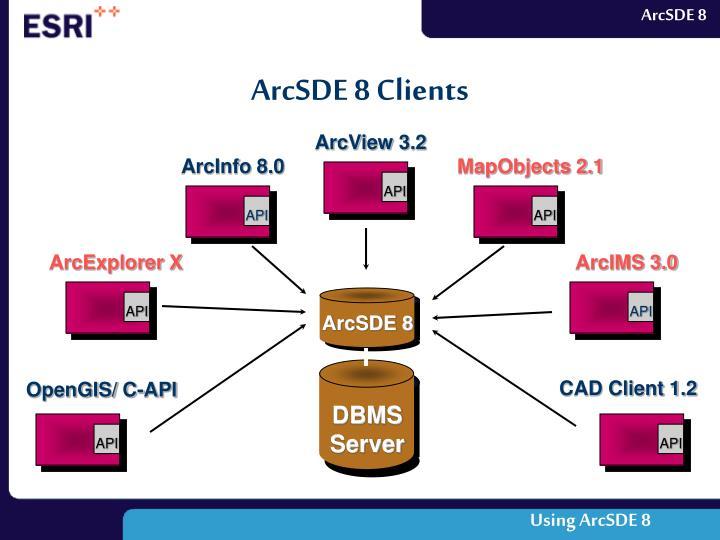 ArcSDE 8 Clients