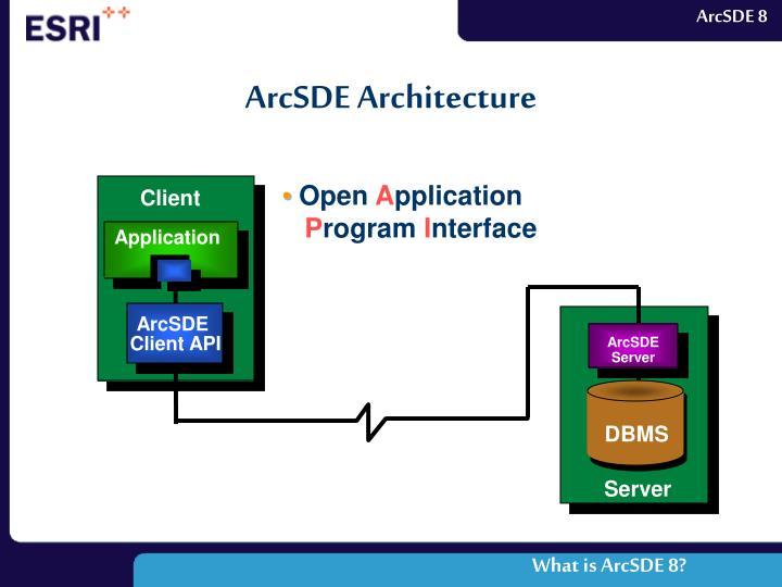 ArcSDE Architecture