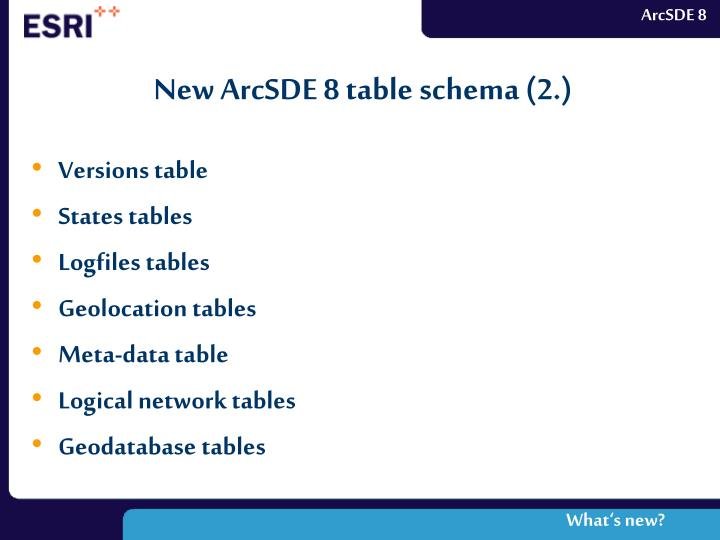 New ArcSDE 8 table schema (2.)